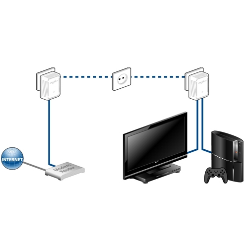 """זוג מתאמי מתח להעברת רשת אינטרנט ע""""ג חשמל 2plkit"""