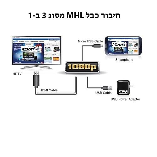 כבל MHL מסוג 3 ב - 1 לחיבור הסמארטפון לטלוויזיה