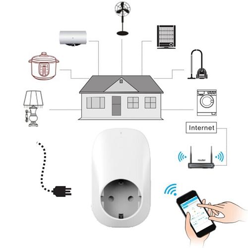 CONTROL-IT שקע חכם Wi-Fi ניהול ושליטה מוצרי חשמל