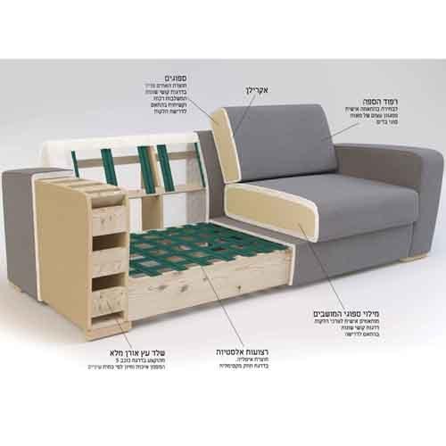 מערכת ישיבה פינתית מעוצבת דגם פינו ביתילי