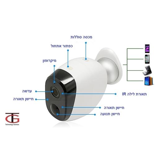 מצלמת IP עצמאית על סוללות ללא צורך בחיבורי חשמל