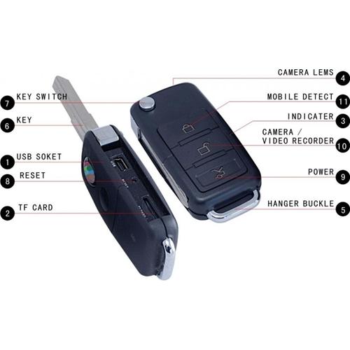 מפתח לרכב מוסלק במצלמת ריגול והקלטה בזיהוי קול