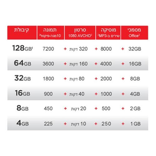זיכרון נייד SanDisk USB Cruzer בנפח 32GB