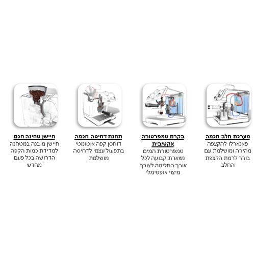 מכונת קפה ידנית חכמה כולל מטחנה דגם EC 9335.M