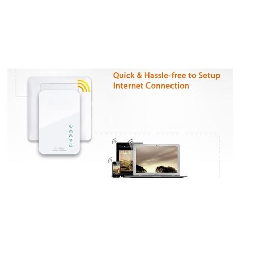 מודיעין מתאמי מתח להעברת רשת האינטרנט על גבי חשמל אלחוטימתאמי מתח להעברת PP-74