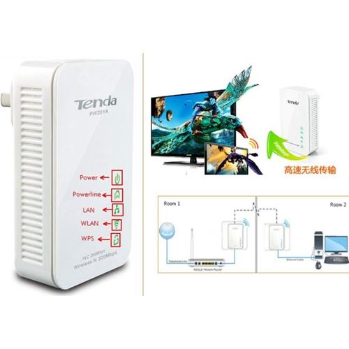 בנפט מתאם רשת על חשמל PLC משולב עם חיבור אלחוטי WIFIמתאם רשת על חשמל SE-25
